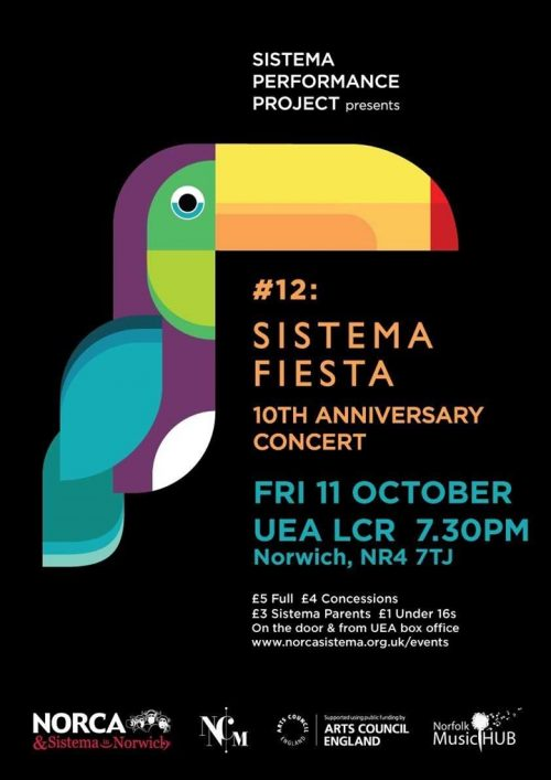 Sistema Fiesta poster